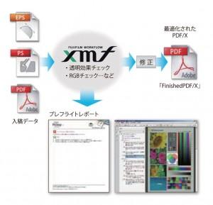 ページプリパレーション機能