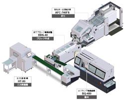 デジタル印刷向け書籍製本システム - Smart Binding System -