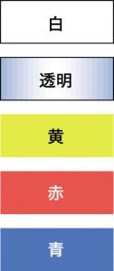 テープ色見本 (画面の色と実物の色が異なることがあります)
