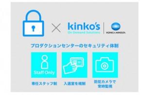 キンコーズSPCイメージ図