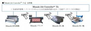 『Mimaki Job Controller™ TA』 全体像