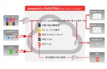 APOGEE Drive AutoPilotのイメージ