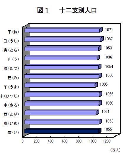 (総務省の資料から)
