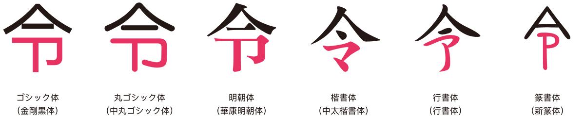 新元号「令和」に関する文字の字形に関して