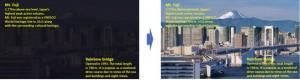 遮光して背景を見えないようにし、テキストや画像等のみを表示した場合(左)と、透明にすることで、様々な情報と背景を重ね合わせてAR演出を施した場合(右)。