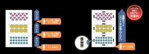 IDカット機能のイメージ