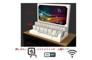 什器への組み込みイメージ