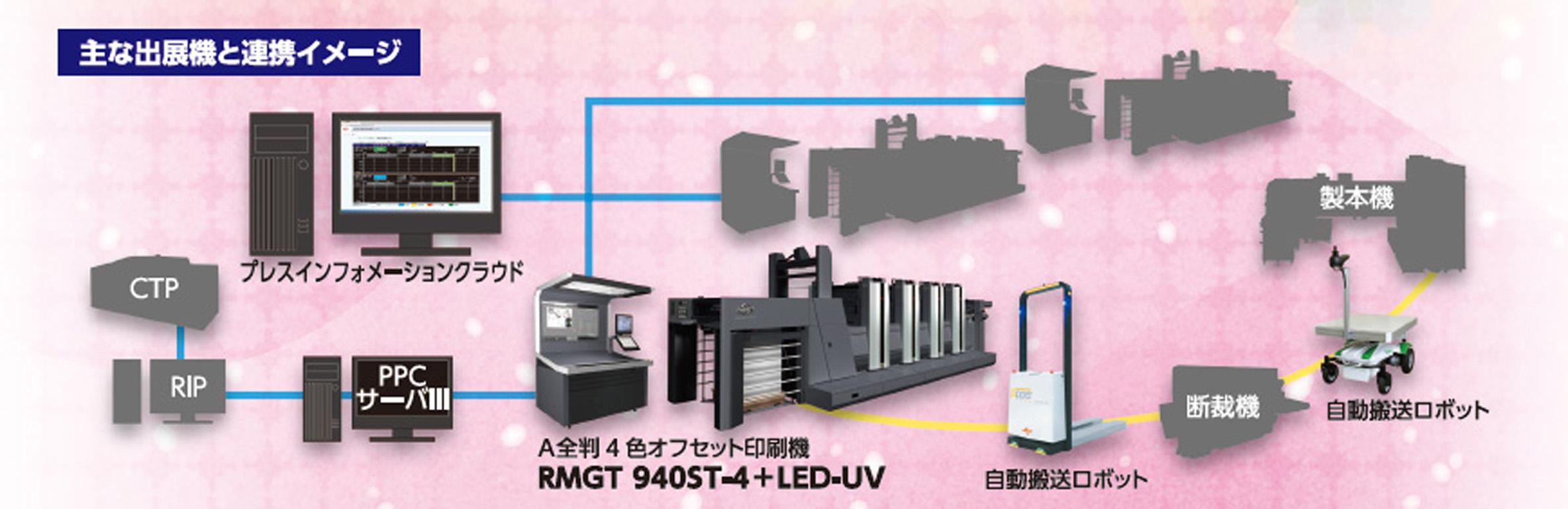 RMGT新春ショー2020_イメージ