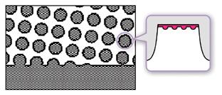 Super Fine Cellのイメージ