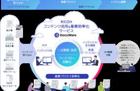 「RICOH コンテンツ活用&業務効率化サービス」の概要図