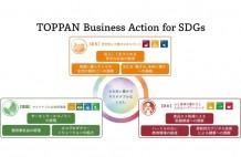 TOPPAN Business Action for SDGs
