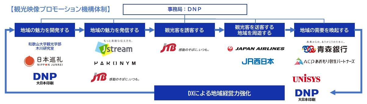 20210302_dnp_1