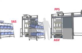 中小規模のアセットライトなピッキング・仕分け工程に導入するシステム・機器のイメージ。 主なサービスは図中赤字の「PPS(プロジェクションピッキングシステム®)」 、「SAS(シャッターアソートシステム)」、 「AGV(自動搬送ロボット)」など