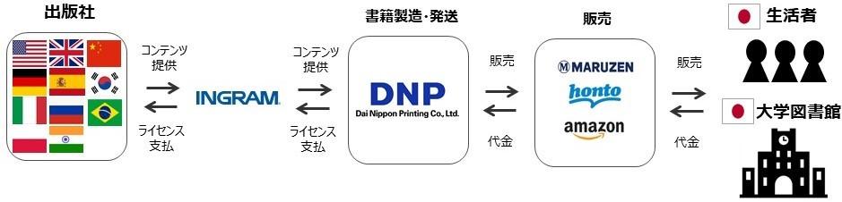 dnp2021082401