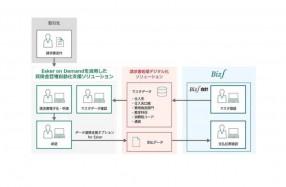 FFBI_買掛⾦管理⾃動化⽀援top